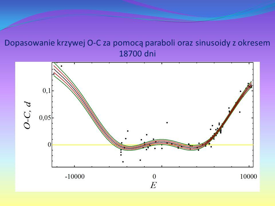 Dopasowanie krzywej O-C za pomocą paraboli oraz sinusoidy z okresem 18700 dni