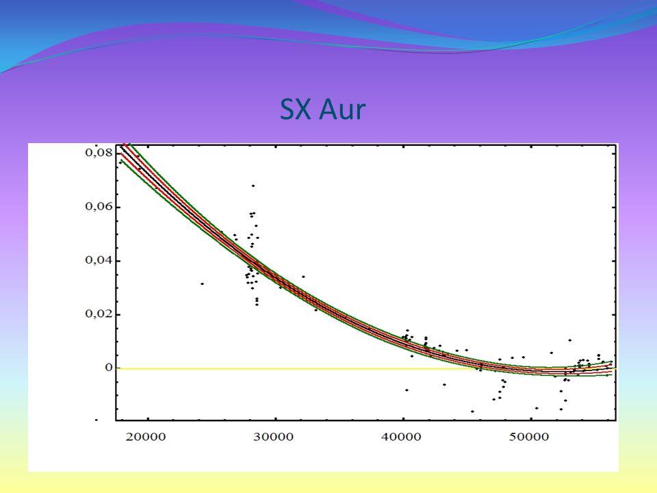 SX Aur