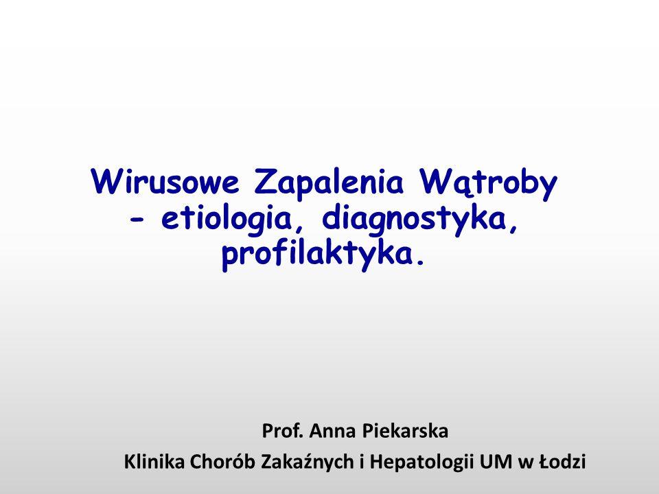 Wirusowe Zapalenia Wątroby - etiologia, diagnostyka, profilaktyka. Prof. Anna Piekarska Klinika Chorób Zakaźnych i Hepatologii UM w Łodzi