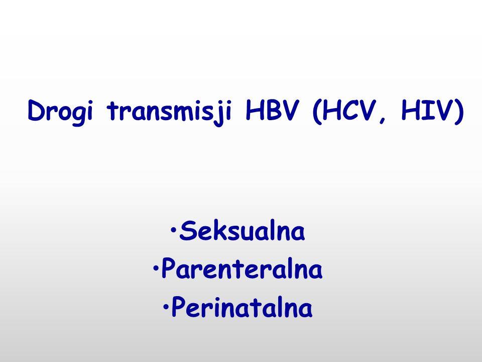 Drogi transmisji HBV (HCV, HIV) Seksualna Parenteralna Perinatalna
