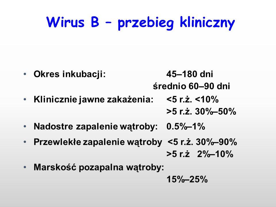 Okres inkubacji:45–180 dni średnio 60–90 dni Klinicznie jawne zakażenia: 5 r.ż. 30%–50% Nadostre zapalenie wątroby:0.5%–1% Przewlekłe zapalenie wątrob