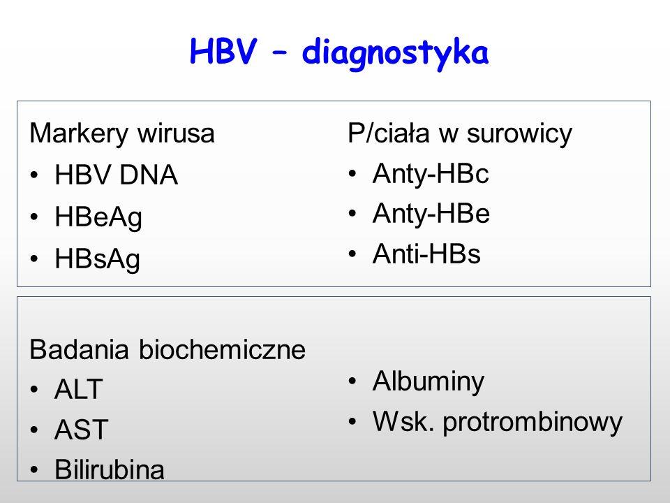 P/ciała w surowicy Anty-HBc Anty-HBe Anti-HBs Albuminy Wsk. protrombinowy Markery wirusa HBV DNA HBeAg HBsAg Badania biochemiczne ALT AST Bilirubina H