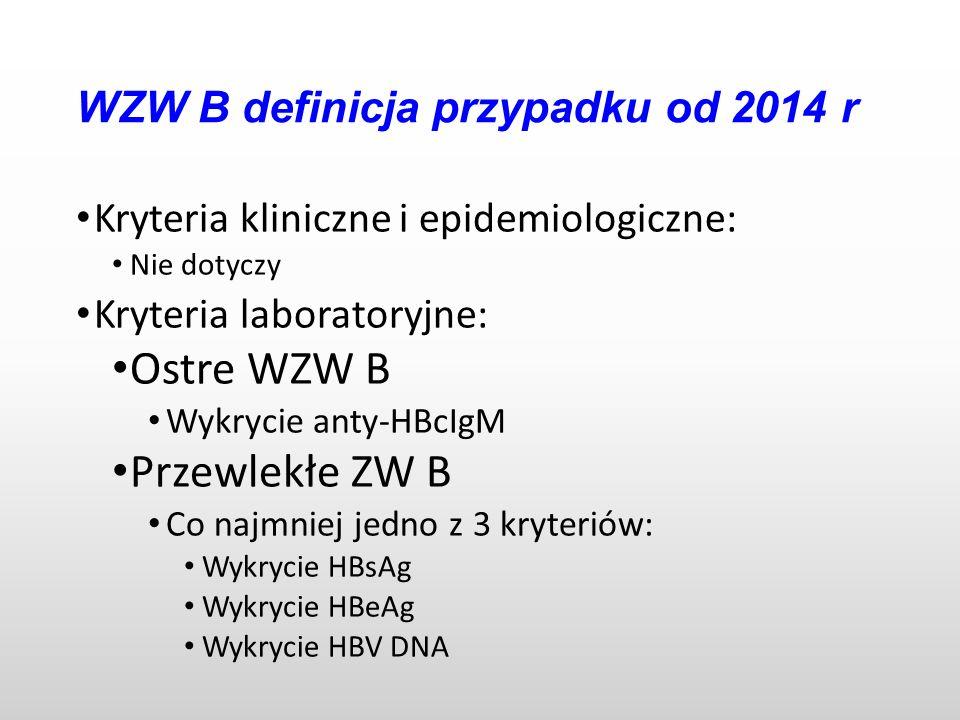 WZW B definicja przypadku od 2014 r Kryteria kliniczne i epidemiologiczne: Nie dotyczy Kryteria laboratoryjne: Ostre WZW B Wykrycie anty-HBcIgM Przewlekłe ZW B Co najmniej jedno z 3 kryteriów: Wykrycie HBsAg Wykrycie HBeAg Wykrycie HBV DNA