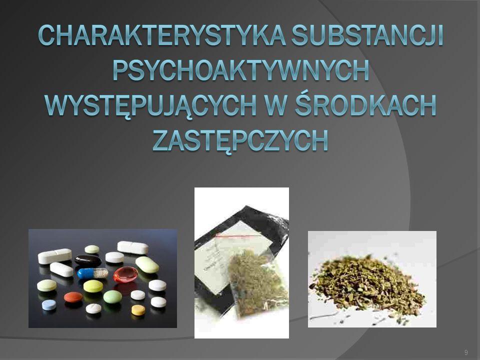  Zalicza się do grupy syntetycznych kannabinoidów.