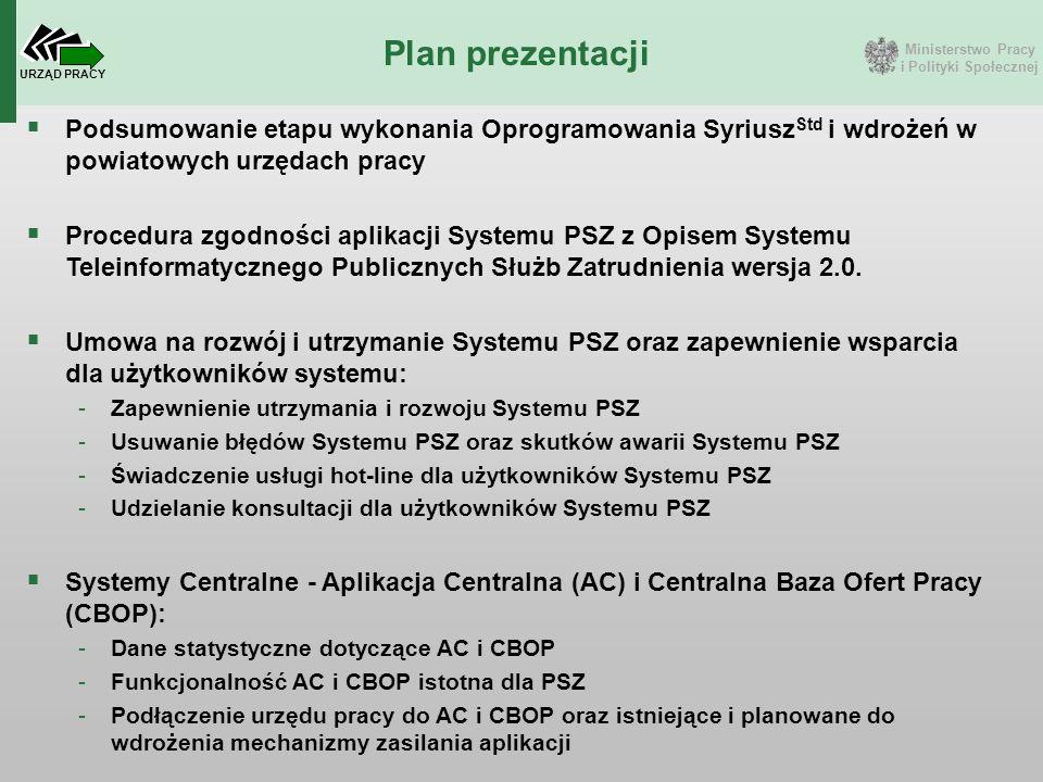 Ministerstwo Pracy i Polityki Społecznej URZĄD PRACY Plan prezentacji  Podsumowanie etapu wykonania Oprogramowania Syriusz Std i wdrożeń w powiatowych urzędach pracy  Procedura zgodności aplikacji Systemu PSZ z Opisem Systemu Teleinformatycznego Publicznych Służb Zatrudnienia wersja 2.0.