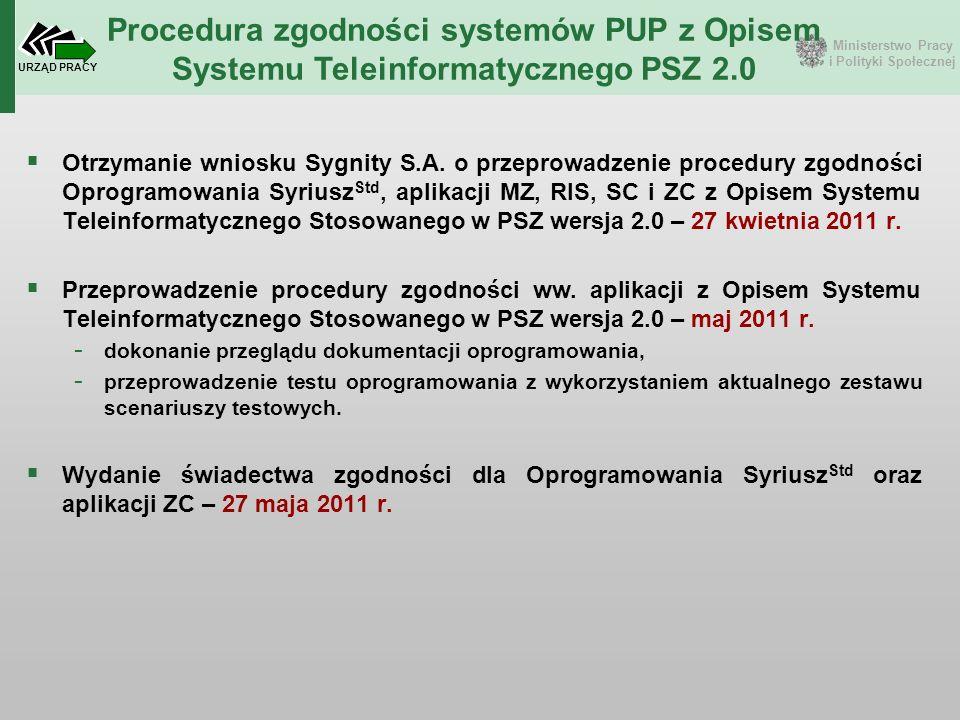  Otrzymanie wniosku Sygnity S.A. o przeprowadzenie procedury zgodności Oprogramowania Syriusz Std, aplikacji MZ, RIS, SC i ZC z Opisem Systemu Telein