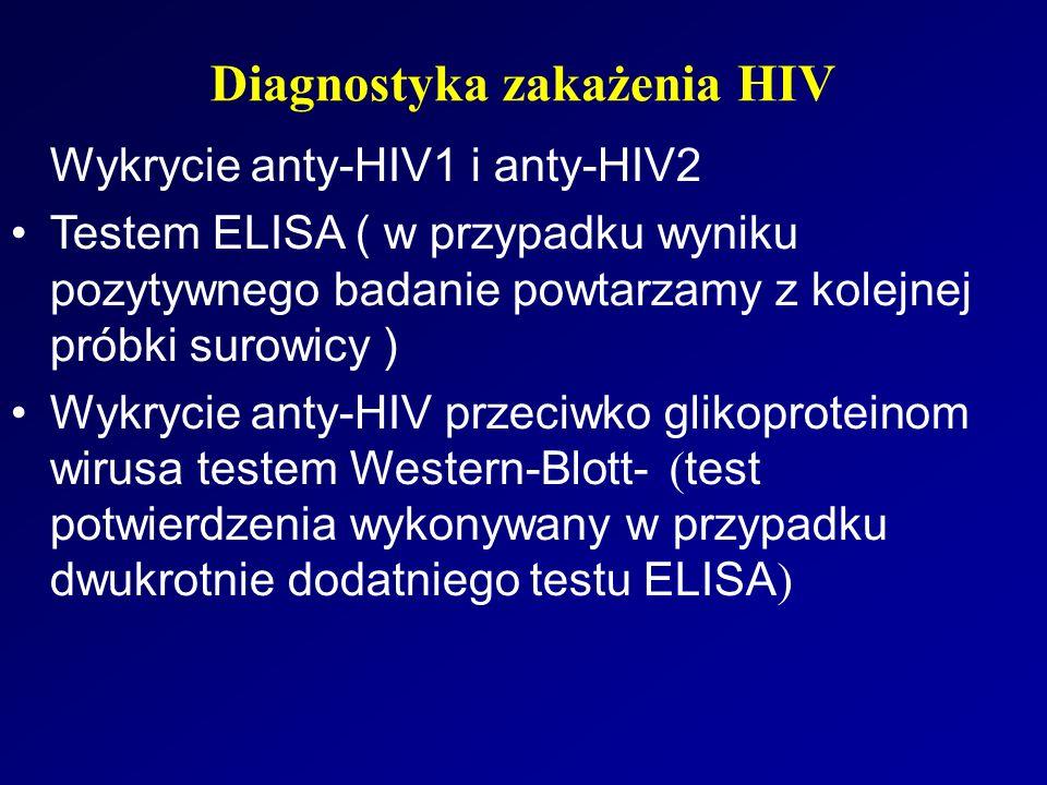 Diagnostyka zakażenia HIV Wykrycie anty-HIV1 i anty-HIV2 Testem ELISA ( w przypadku wyniku pozytywnego badanie powtarzamy z kolejnej próbki surowicy ) Wykrycie anty-HIV przeciwko glikoproteinom wirusa testem Western-Blott- ( test potwierdzenia wykonywany w przypadku dwukrotnie dodatniego testu ELISA )