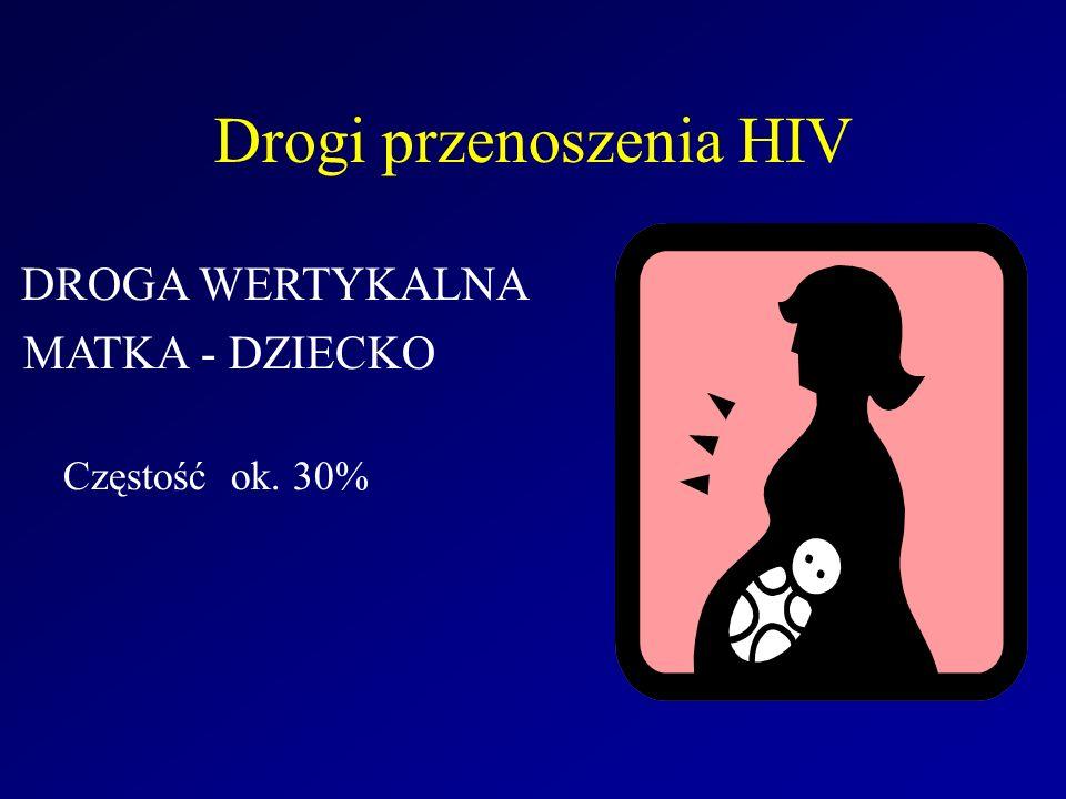 Drogi przenoszenia HIV DROGA WERTYKALNA MATKA - DZIECKO Częstość ok. 30%