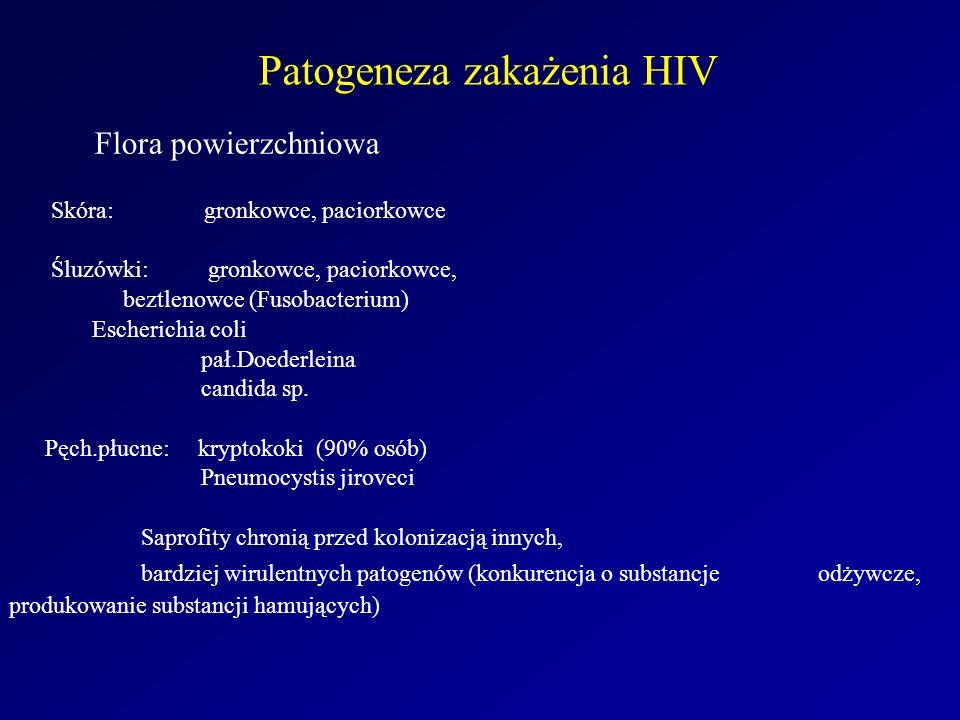 Patogeneza zakażenia HIV Flora powierzchniowa Skóra: gronkowce, paciorkowce Śluzówki: gronkowce, paciorkowce, beztlenowce (Fusobacterium) Escherichia coli pał.Doederleina candida sp.