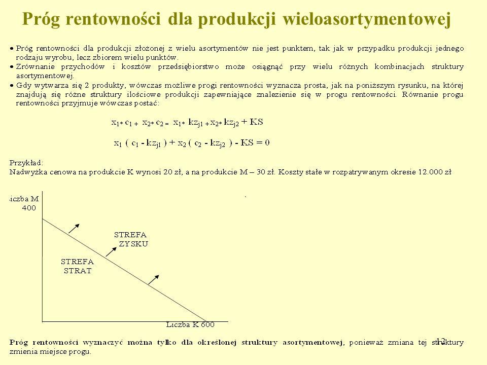 12 Próg rentowności dla produkcji wieloasortymentowej