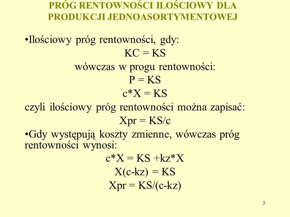 3 PRÓG RENTOWNOŚCI ILOŚCIOWY DLA PRODUKCJI JEDNOASORTYMENTOWEJ Ilościowy próg rentowności, gdy: KC = KS wówczas w progu rentowności: P = KS c*X = KS czyli ilościowy próg rentowności można zapisać: Xpr = KS/c Gdy występują koszty zmienne, wówczas próg rentowności wynosi: c*X = KS +kz*X X(c-kz) = KS Xpr = KS/(c-kz)