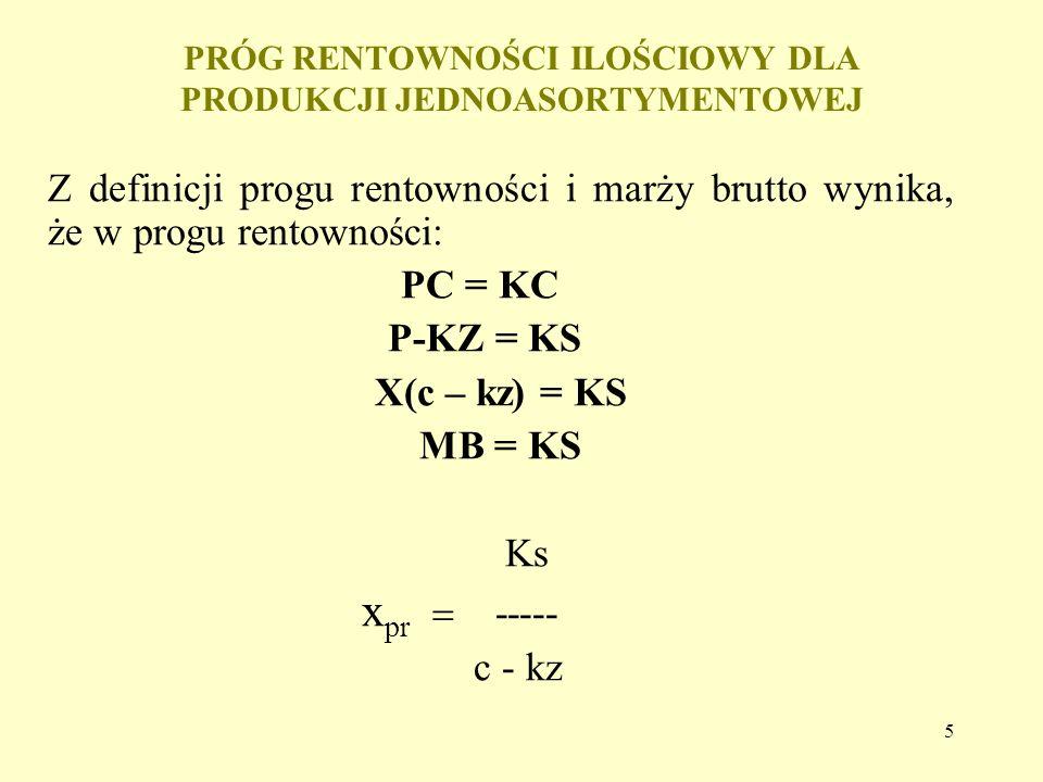 5 PRÓG RENTOWNOŚCI ILOŚCIOWY DLA PRODUKCJI JEDNOASORTYMENTOWEJ Z definicji progu rentowności i marży brutto wynika, że w progu rentowności: PC = KC P-KZ = KS X(c – kz) = KS MB = KS Ks x pr  ----- c - kz