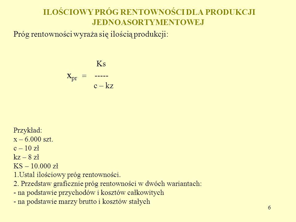 6 ILOŚCIOWY PRÓG RENTOWNOŚCI DLA PRODUKCJI JEDNOASORTYMENTOWEJ Próg rentowności wyraża się ilością produkcji: Ks x pr  ----- c – kz Przykład: x – 6.000 szt.