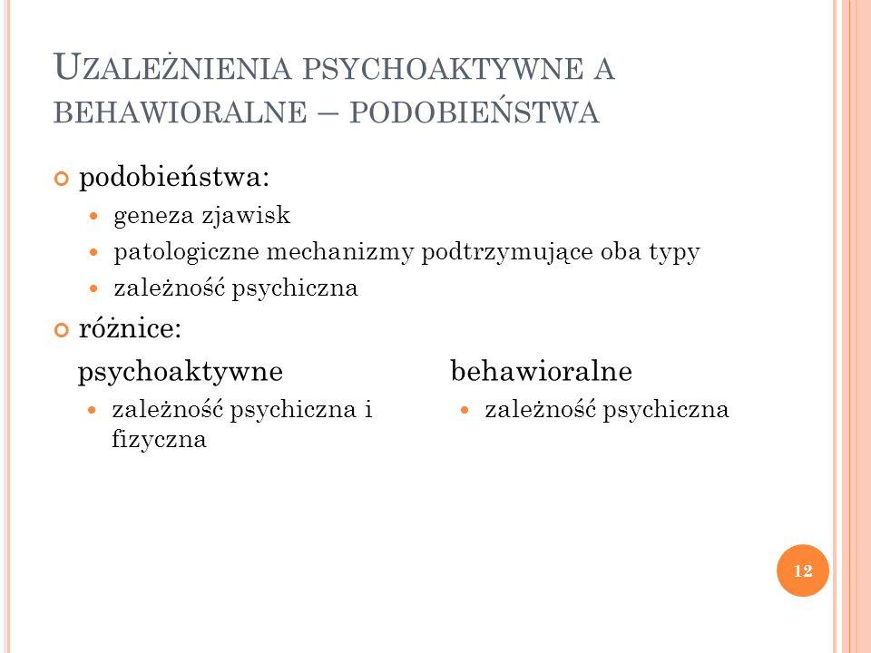 U ZALEŻNIENIA PSYCHOAKTYWNE A BEHAWIORALNE – PODOBIEŃSTWA podobieństwa: geneza zjawisk patologiczne mechanizmy podtrzymujące oba typy zależność psychi