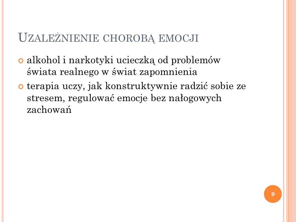 B IBLIOGRAFIA UZALEŻNIENIA BEHAWIORALNE : OMÓWIENIA OGÓLNE Wydawnictwa zwarte Guerreschi C., Nowe uzależnienia, Kraków, 2006, ISBN 836008 Oblicza współczesnych uzależnień, red.