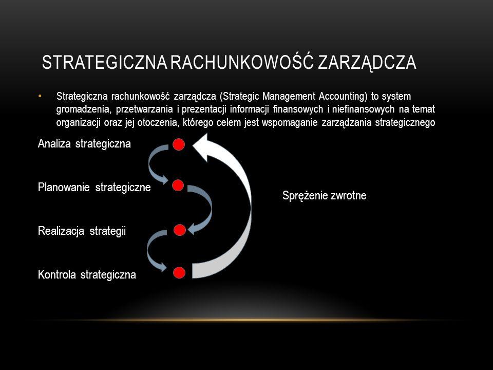 STRATEGICZNA RACHUNKOWOŚĆ ZARZĄDCZA Strategiczna rachunkowość zarządcza (Strategic Management Accounting) to system gromadzenia, przetwarzania i prezentacji informacji finansowych i niefinansowych na temat organizacji oraz jej otoczenia, którego celem jest wspomaganie zarządzania strategicznego Analiza strategiczna Planowanie strategiczne Realizacja strategii Kontrola strategiczna Sprężenie zwrotne