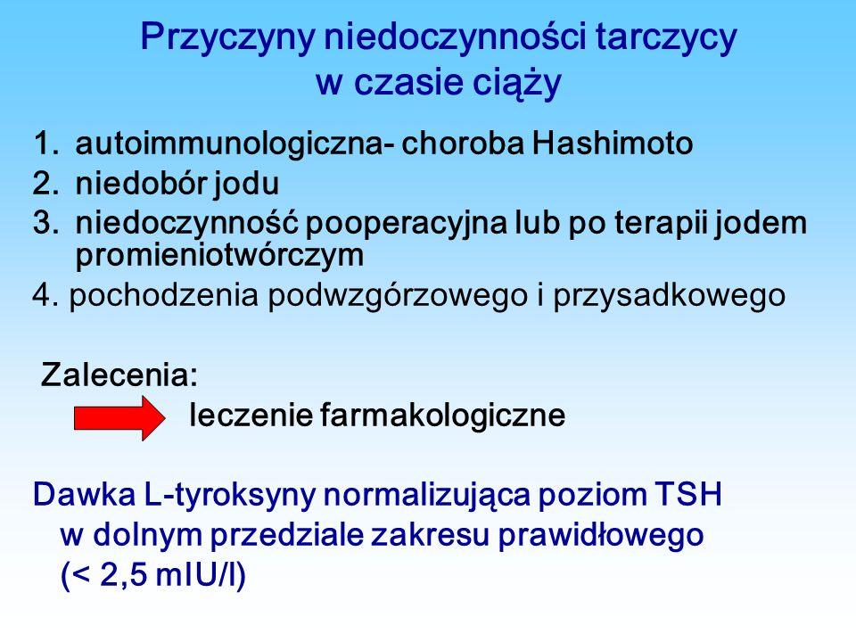 Przyczyny niedoczynności tarczycy w czasie ciąży 1.autoimmunologiczna- choroba Hashimoto 2.niedobór jodu 3.niedoczynność pooperacyjna lub po terapii jodem promieniotwórczym 4.