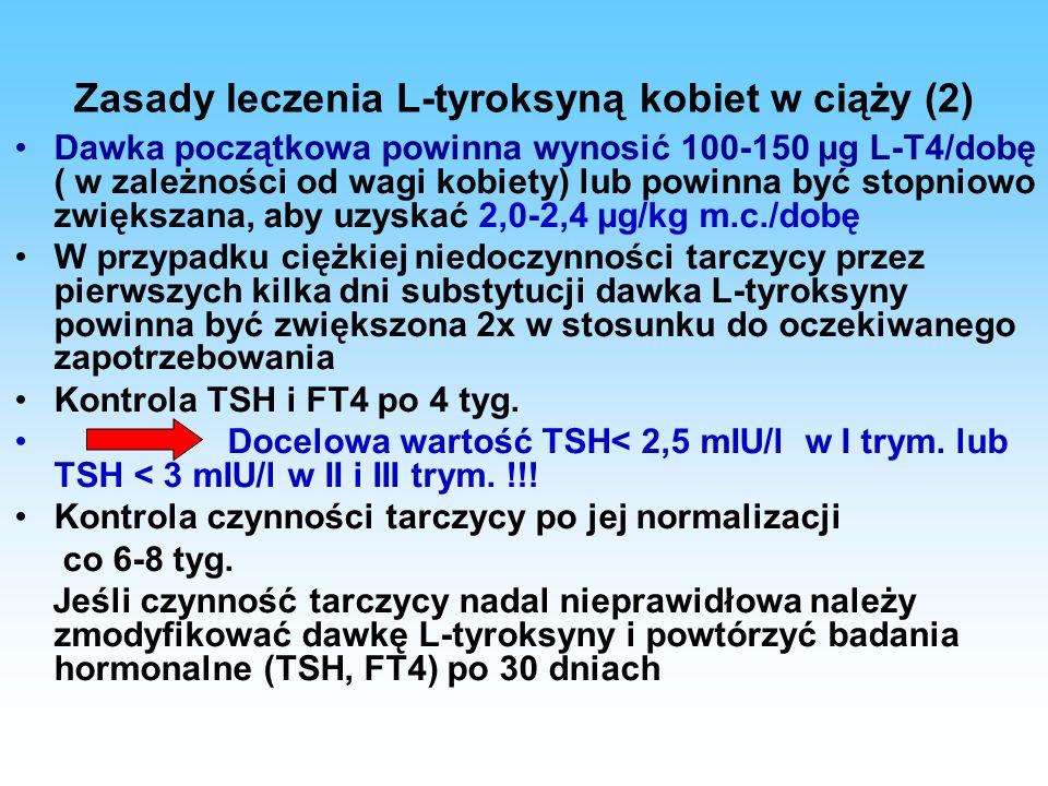 Zasady leczenia L-tyroksyną kobiet w ciąży (2) Dawka początkowa powinna wynosić 100-150 µg L-T4/dobę ( w zależności od wagi kobiety) lub powinna być stopniowo zwiększana, aby uzyskać 2,0-2,4 µg/kg m.c./dobę W przypadku ciężkiej niedoczynności tarczycy przez pierwszych kilka dni substytucji dawka L-tyroksyny powinna być zwiększona 2x w stosunku do oczekiwanego zapotrzebowania Kontrola TSH i FT4 po 4 tyg.