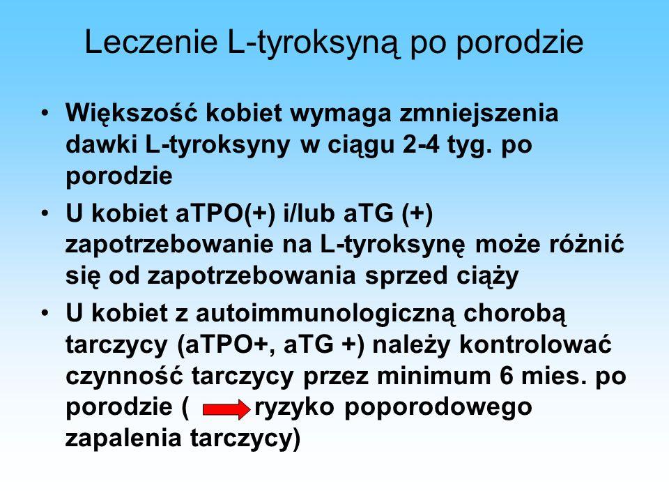Leczenie L-tyroksyną po porodzie Większość kobiet wymaga zmniejszenia dawki L-tyroksyny w ciągu 2-4 tyg. po porodzie U kobiet aTPO(+) i/lub aTG (+) za