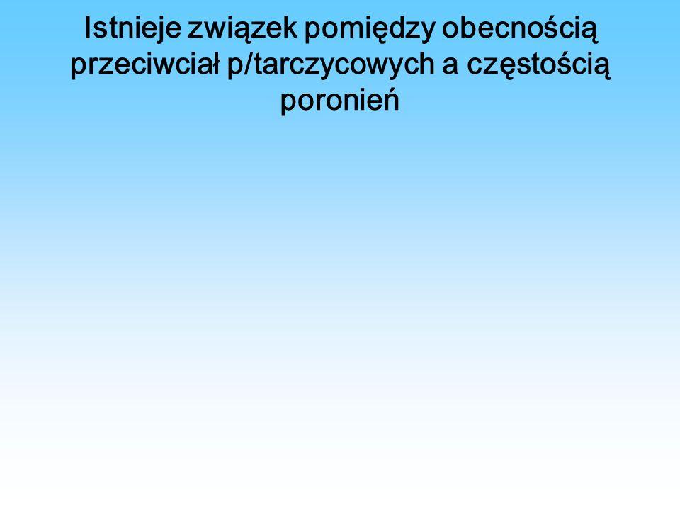 Istnieje związek pomiędzy obecnością przeciwciał p/tarczycowych a częstością poronień
