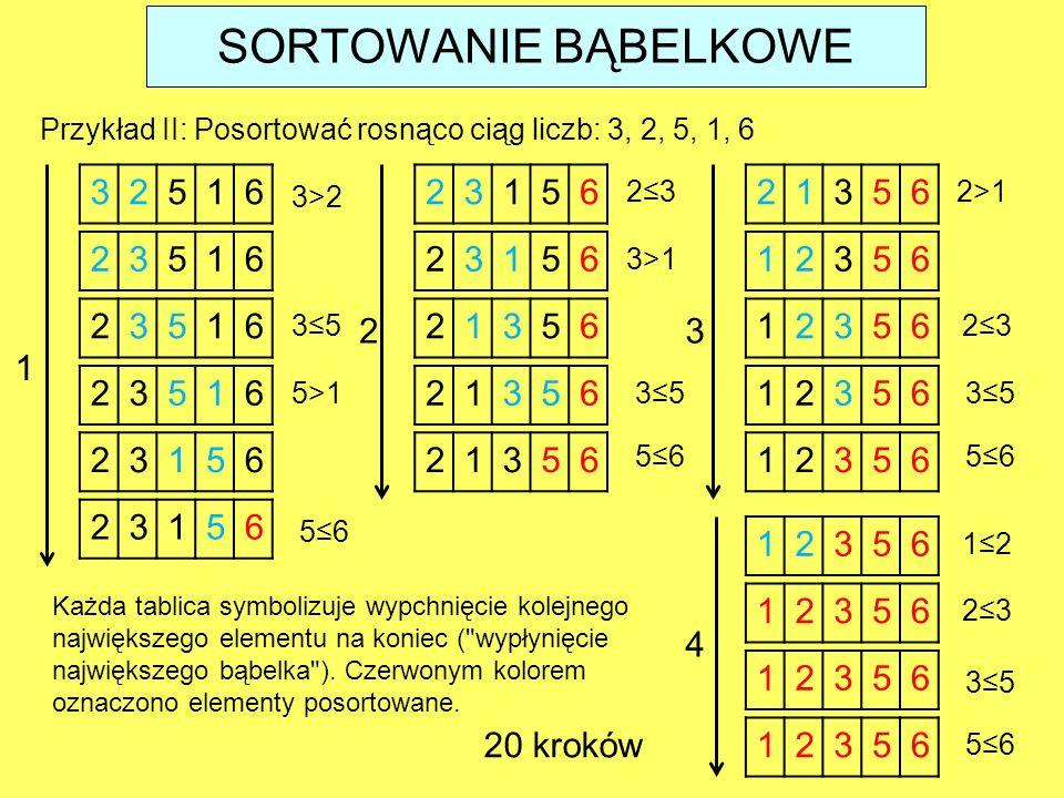 Każda tablica symbolizuje wypchnięcie kolejnego największego elementu na koniec (