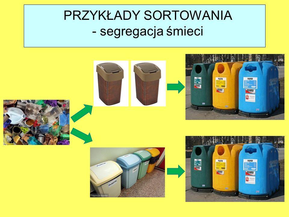 PRZYKŁADY SORTOWANIA - segregacja śmieci Śmiecie nieposegregowane Frakcja sucha Frakcja mokra Szkło