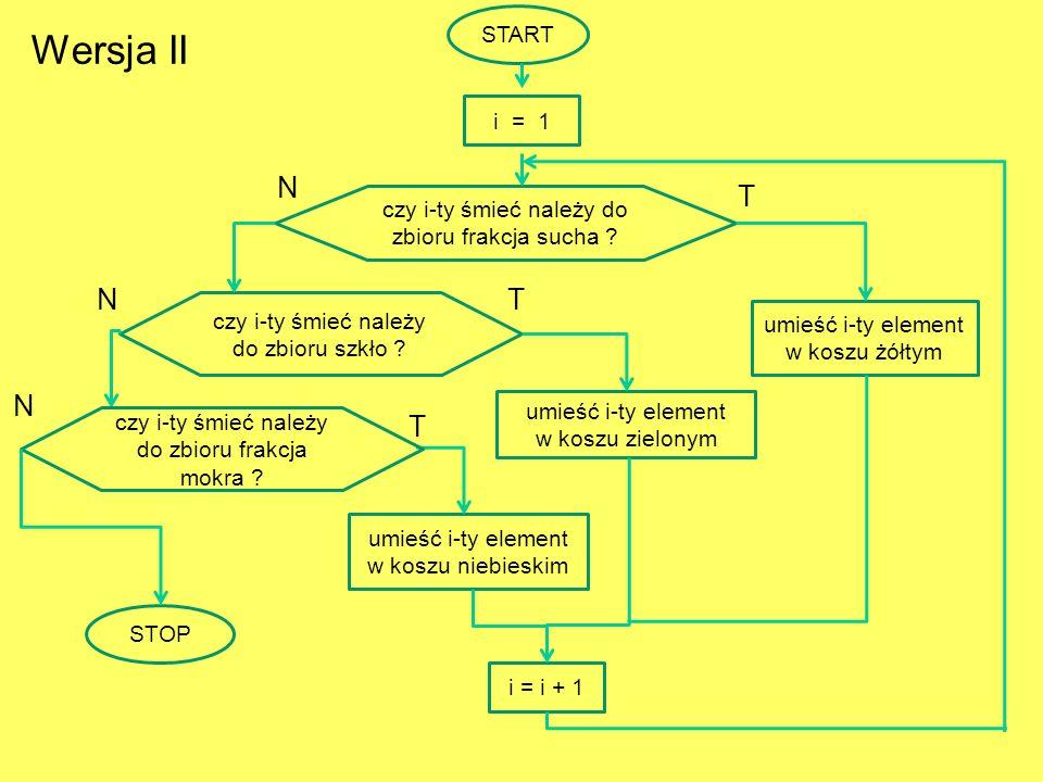 Porównanie klas złożoności obliczeniowych Klasa złożoności obliczeniowej O() Nazwa klasy złożoności obliczeniowej Cechy algorytmu O(1)Staładziała prawie natychmiast O(log 2 n)Logarytmicznaniesamowicie szybki O(n)liniowaszybki O(nlog 2 n)liniowo-logarytmicznadosyć szybki O(n 2 )kwadratowawolny dla dużych n O(n 3 )sześciennawolny dla większych n O(2 n ), O(n!)wykładniczanierealizowalny dla większych n PORÓWNANIE KLAS ZŁOŻONOŚCI ALGORYTMÓW
