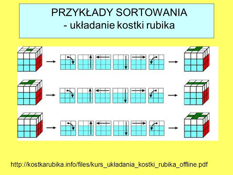 SORTOWANIE PRZEZ WYBIERANIE Przykład I: Posortować rosnąco ciąg liczb: 1, 3, 2, 5, 3 Numer iteracji idaneminimum 01, 3, 2, 5, 31 11, 2, 3, 5, 32 21, 2, 3, 3, 53 3 3 W tablicy pogrubiono te elementy, wśród których wyszukuje się wartość minimalną, kolorem czerwonym natomiast zaznaczono element znaleziony w wyniku sortowania w danej iteracji.