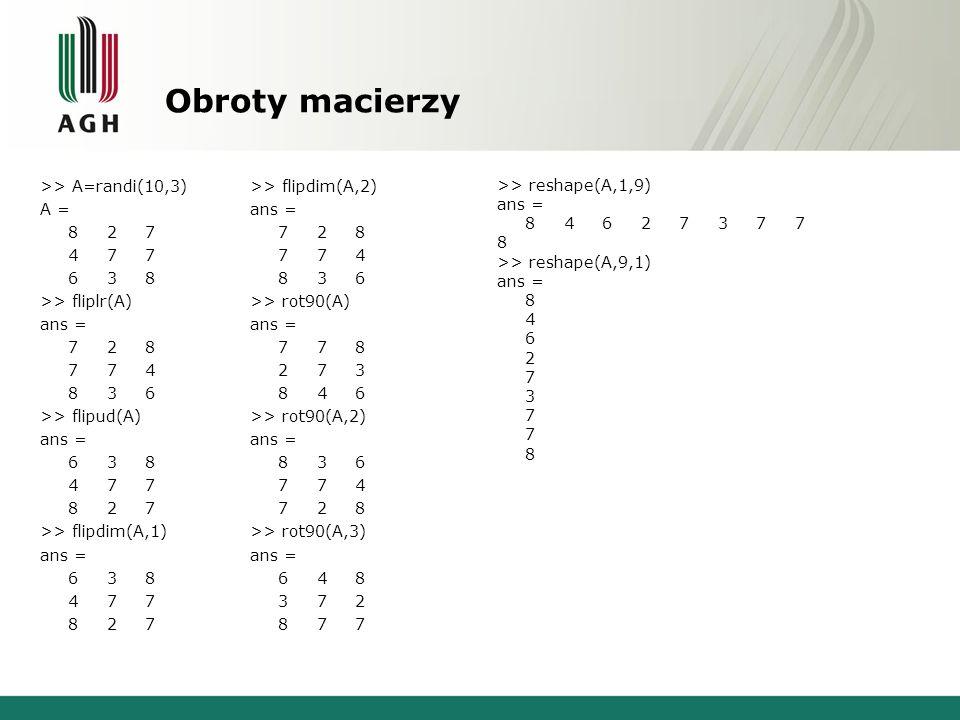 Obroty macierzy >> A=randi(10,3) A = 8 2 7 4 7 7 6 3 8 >> fliplr(A) ans = 7 2 8 7 7 4 8 3 6 >> flipud(A) ans = 6 3 8 4 7 7 8 2 7 >> flipdim(A,1) ans = 6 3 8 4 7 7 8 2 7 >> flipdim(A,2) ans = 7 2 8 7 7 4 8 3 6 >> rot90(A) ans = 7 7 8 2 7 3 8 4 6 >> rot90(A,2) ans = 8 3 6 7 7 4 7 2 8 >> rot90(A,3) ans = 6 4 8 3 7 2 8 7 7 >> reshape(A,1,9) ans = 8 4 6 2 7 3 7 7 8 >> reshape(A,9,1) ans = 8 4 6 2 7 3 7 7 8