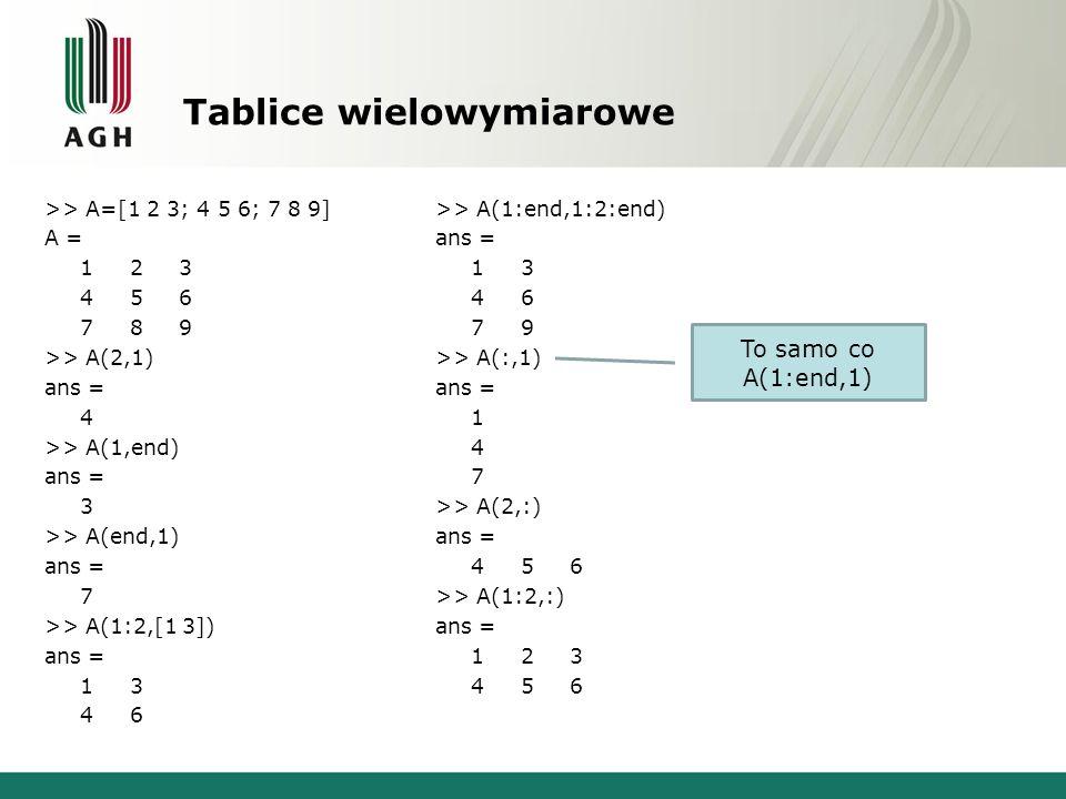 Tablice wielowymiarowe >> A=[1 2 3; 4 5 6; 7 8 9] A = 1 2 3 4 5 6 7 8 9 >> A(2,1) ans = 4 >> A(1,end) ans = 3 >> A(end,1) ans = 7 >> A(1:2,[1 3]) ans = 1 3 4 6 >> A(1:end,1:2:end) ans = 1 3 4 6 7 9 >> A(:,1) ans = 1 4 7 >> A(2,:) ans = 4 5 6 >> A(1:2,:) ans = 1 2 3 4 5 6 To samo co A(1:end,1)