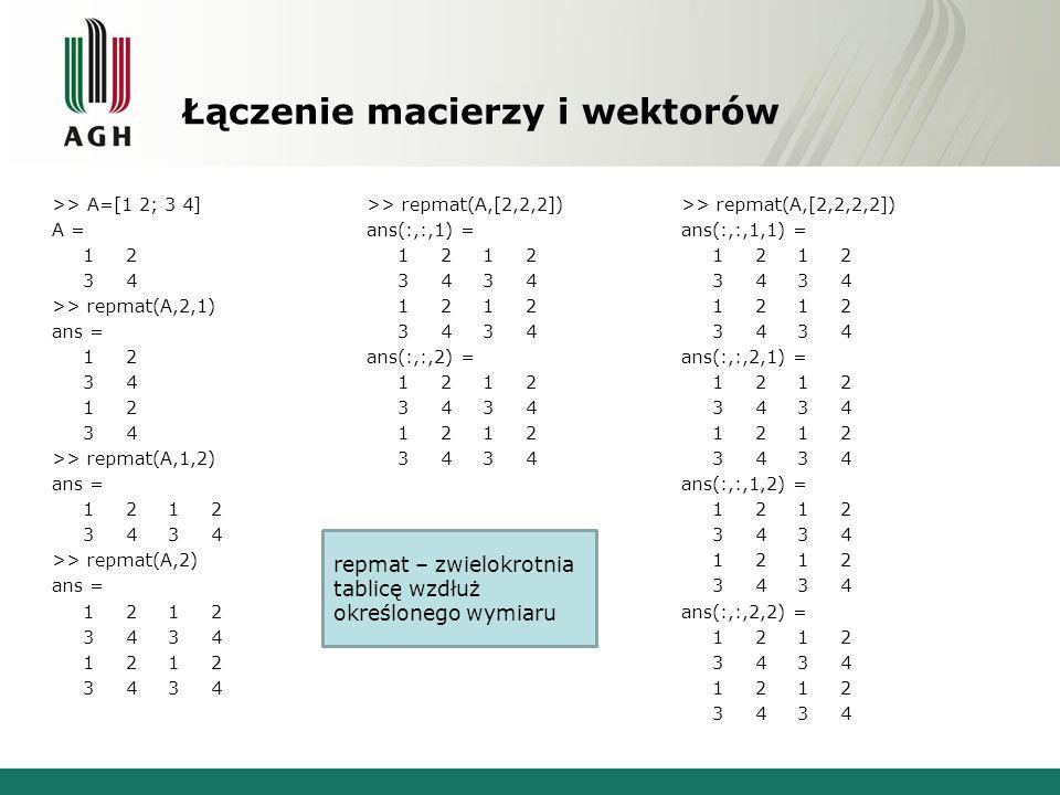 Łączenie macierzy i wektorów >> A=[1 2; 3 4] A = 1 2 3 4 >> repmat(A,2,1) ans = 1 2 3 4 1 2 3 4 >> repmat(A,1,2) ans = 1 2 1 2 3 4 3 4 >> repmat(A,2) ans = 1 2 1 2 3 4 3 4 1 2 1 2 3 4 3 4 >> repmat(A,[2,2,2]) ans(:,:,1) = 1 2 1 2 3 4 3 4 1 2 1 2 3 4 3 4 ans(:,:,2) = 1 2 1 2 3 4 3 4 1 2 1 2 3 4 3 4 >> repmat(A,[2,2,2,2]) ans(:,:,1,1) = 1 2 1 2 3 4 3 4 1 2 1 2 3 4 3 4 ans(:,:,2,1) = 1 2 1 2 3 4 3 4 1 2 1 2 3 4 3 4 ans(:,:,1,2) = 1 2 1 2 3 4 3 4 1 2 1 2 3 4 3 4 ans(:,:,2,2) = 1 2 1 2 3 4 3 4 1 2 1 2 3 4 3 4 repmat – zwielokrotnia tablicę wzdłuż określonego wymiaru