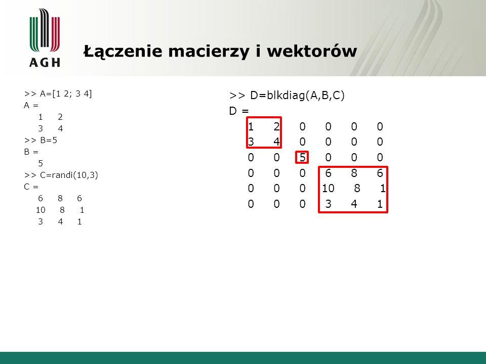 Łączenie macierzy i wektorów >> A=[1 2; 3 4] A = 1 2 3 4 >> B=5 B = 5 >> C=randi(10,3) C = 6 8 6 10 8 1 3 4 1 >> D=blkdiag(A,B,C) D = 1 2 0 0 0 0 3 4