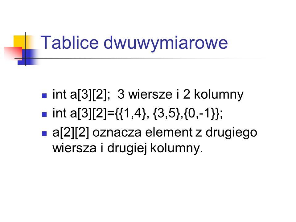 Tablice dwuwymiarowe int a[3][2]; 3 wiersze i 2 kolumny int a[3][2]={{1,4}, {3,5},{0,-1}}; a[2][2] oznacza element z drugiego wiersza i drugiej kolumny.