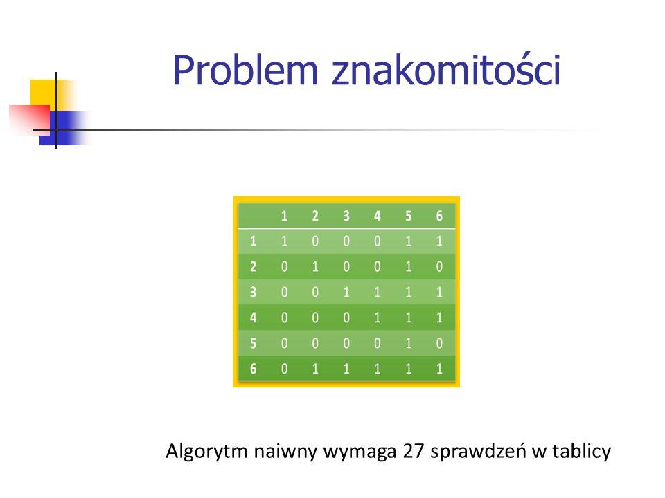 Problem znakomitości Algorytm naiwny wymaga 27 sprawdzeń w tablicy