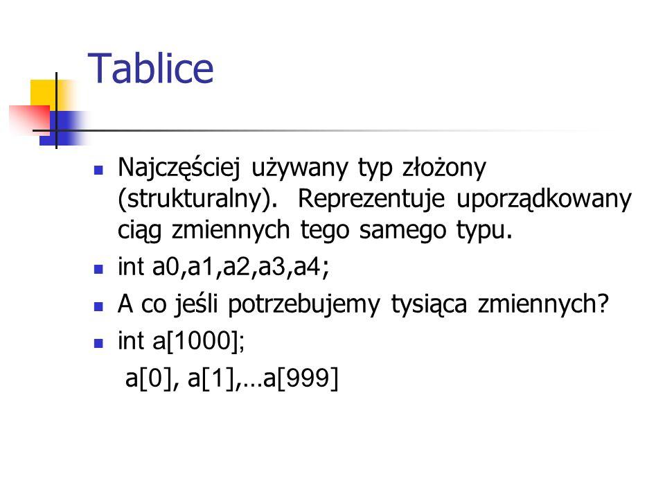 Tablice Najczęściej używany typ złożony (strukturalny). Reprezentuje uporządkowany ciąg zmiennych tego samego typu. int a 0,a 1,a 2,a 3,a 4 ; A co jeś