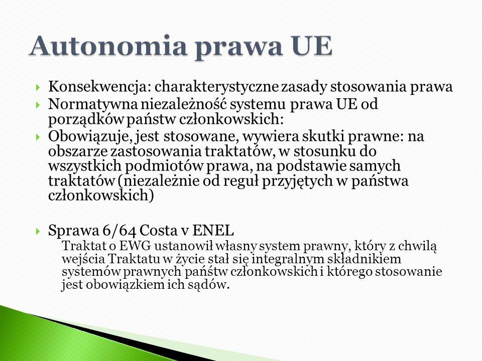  Konsekwencja: charakterystyczne zasady stosowania prawa  Normatywna niezależność systemu prawa UE od porządków państw członkowskich:  Obowiązuje, jest stosowane, wywiera skutki prawne: na obszarze zastosowania traktatów, w stosunku do wszystkich podmiotów prawa, na podstawie samych traktatów (niezależnie od reguł przyjętych w państwa członkowskich)  Sprawa 6/64 Costa v ENEL Traktat o EWG ustanowił własny system prawny, który z chwilą wejścia Traktatu w życie stał się integralnym składnikiem systemów prawnych pańśtw członkowskich i którego stosowanie jest obowiązkiem ich sądów.
