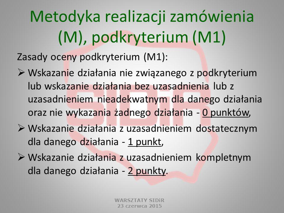 Metodyka realizacji zamówienia (M), podkryterium (M1) Zasady oceny podkryterium (M1):  Wskazanie działania nie związanego z podkryterium lub wskazani