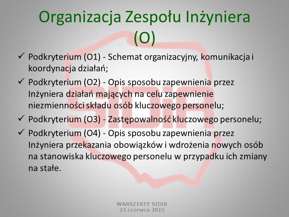 Organizacja Zespołu Inżyniera (O) Podkryterium (O1) - Schemat organizacyjny, komunikacja i koordynacja działań; Podkryterium (O2) - Opis sposobu zapew