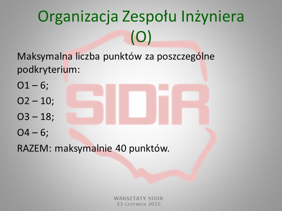 Organizacja Zespołu Inżyniera (O) Maksymalna liczba punktów za poszczególne podkryterium: O1 – 6; O2 – 10; O3 – 18; O4 – 6; RAZEM: maksymalnie 40 punk