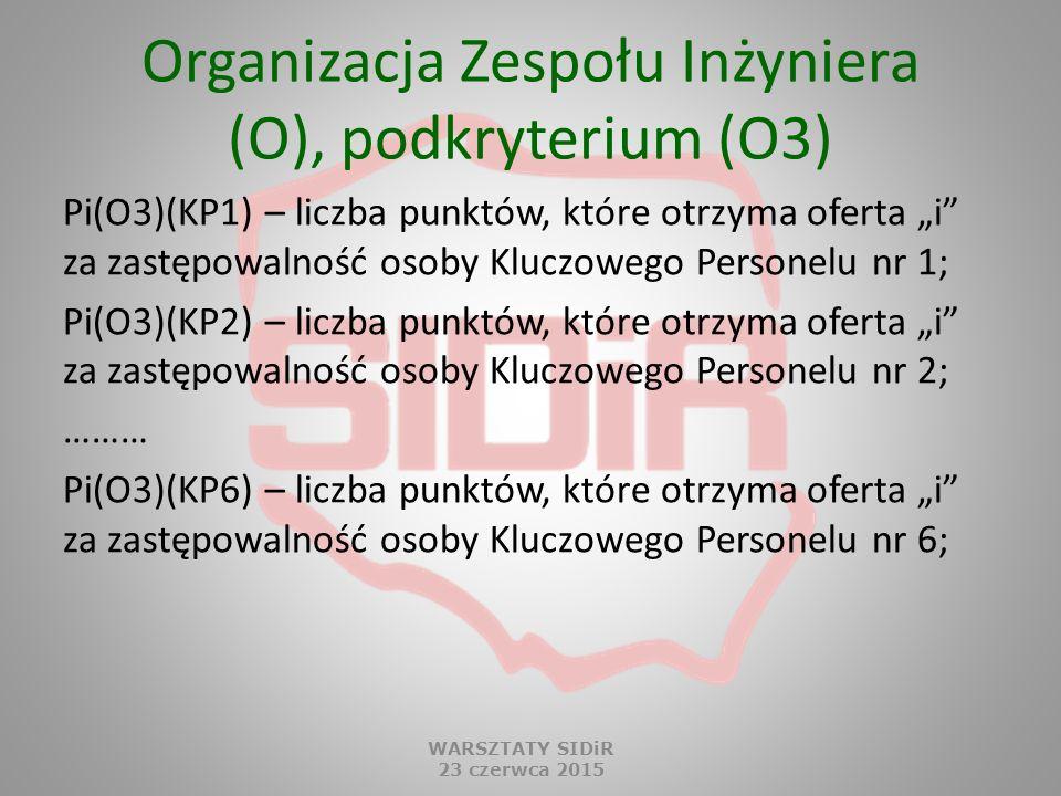 """Organizacja Zespołu Inżyniera (O), podkryterium (O3) Pi(O3)(KP1) – liczba punktów, które otrzyma oferta """"i"""" za zastępowalność osoby Kluczowego Persone"""