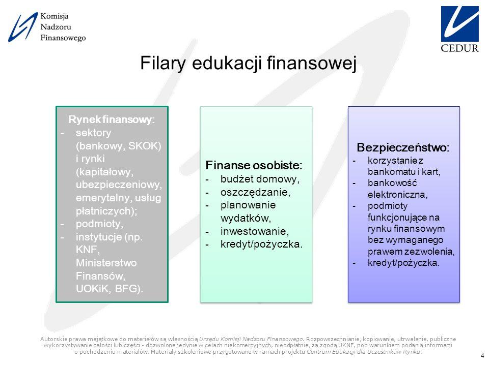 Filary edukacji finansowej 4 Autorskie prawa majątkowe do materiałów są własnością Urzędu Komisji Nadzoru Finansowego.