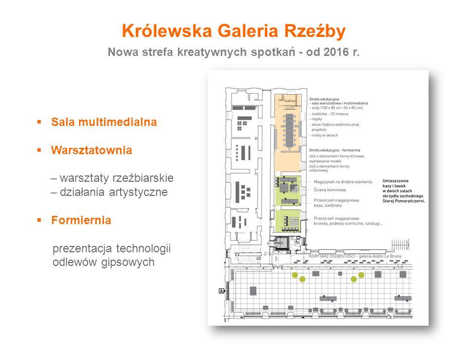 Nowa strefa kreatywnych spotkań - od 2016 r.  Sala multimedialna  Warsztatownia – warsztaty rzeźbiarskie – działania artystyczne  Formiernia prezen