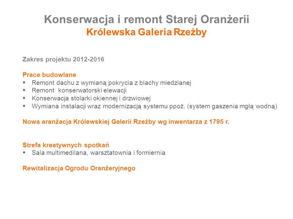 Muzeum Łazienki Królewskie Finansowanie 2012-2016 1.