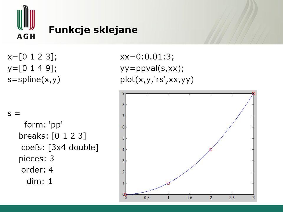 Funkcje sklejane x=[0 1 2 3]; y=[0 1 4 9]; s=spline(x,y) s = form: 'pp' breaks: [0 1 2 3] coefs: [3x4 double] pieces: 3 order: 4 dim: 1 xx=0:0.01:3; y