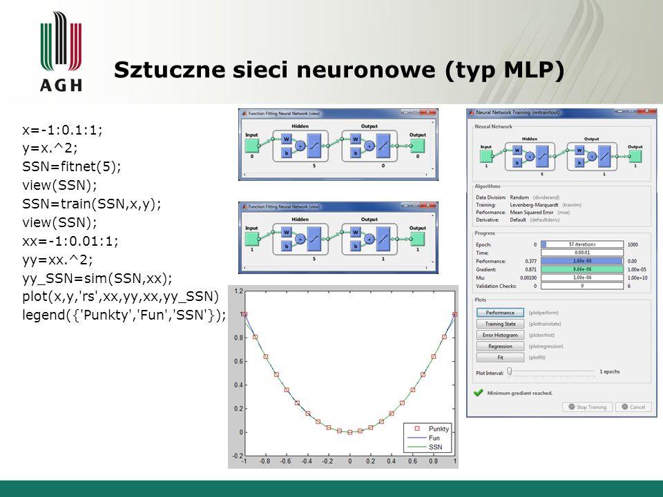 Sztuczne sieci neuronowe (typ MLP) x=-1:0.1:1; y=x.^2; SSN=fitnet(5); view(SSN); SSN=train(SSN,x,y); view(SSN); xx=-1:0.01:1; yy=xx.^2; yy_SSN=sim(SSN