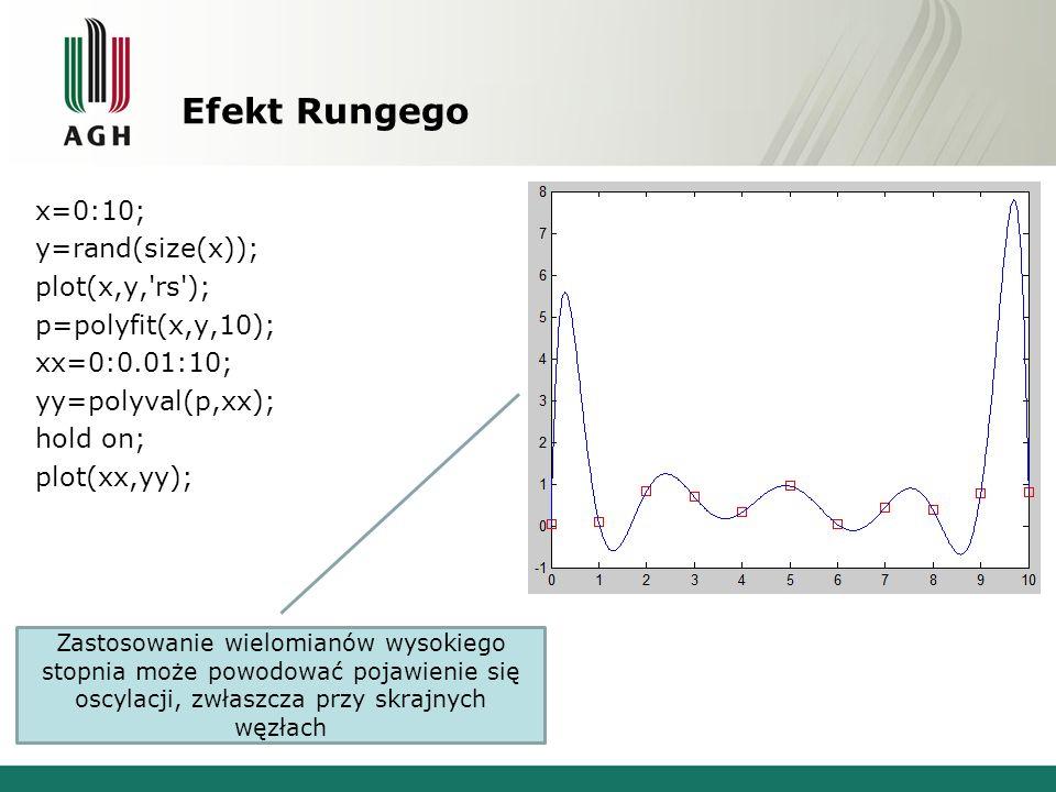 Efekt Rungego x=0:10; y=rand(size(x)); plot(x,y,'rs'); p=polyfit(x,y,10); xx=0:0.01:10; yy=polyval(p,xx); hold on; plot(xx,yy); Zastosowanie wielomian