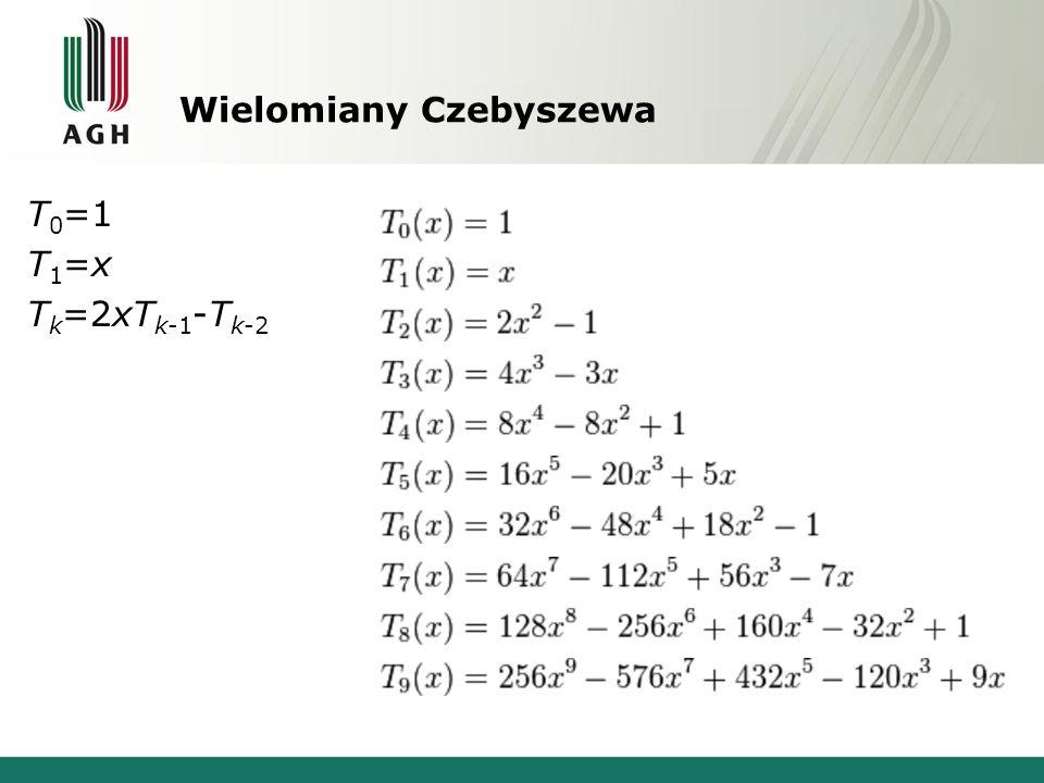 Wielomiany Czebyszewa T{1}=1; T{2}=[1 0]; for i=3:12 T{i}=conv([2 0],T{i-1})-[0 0 T{i-2}]; end x=5*roots(T{end})+5; y=rand(size(x)); plot(x,y, rs ); p=polyfit(x,y,10); xx=0:0.01:10; yy=polyval(p,xx); hold on; plot(xx,yy);