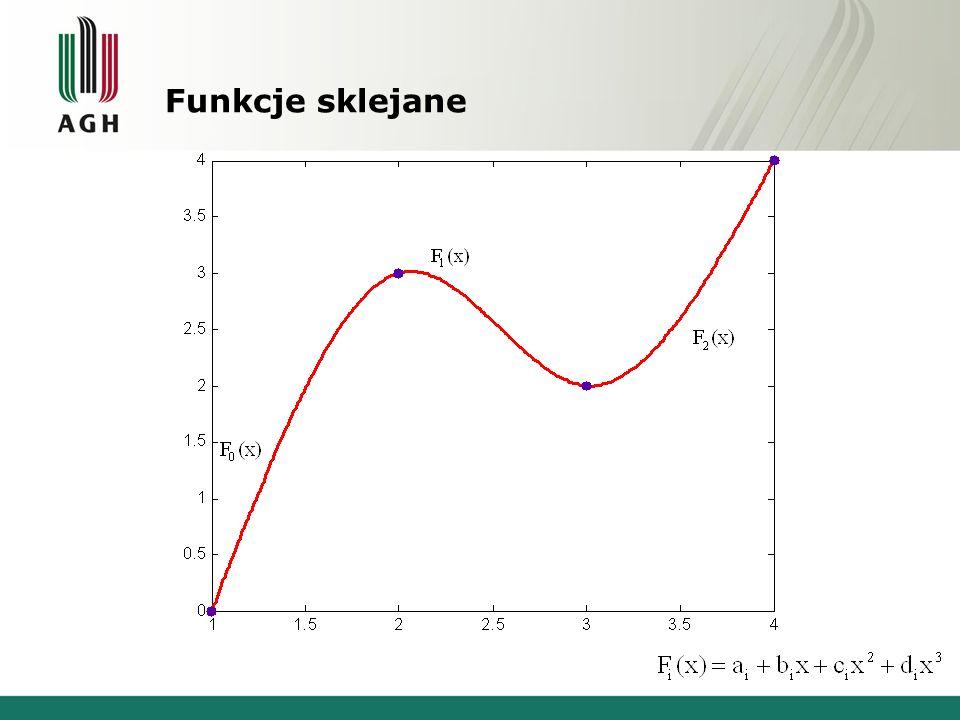 Funkcje sklejane - definicja Mając dyskretną funkcję f zdefiniowaną na przedziale [a,b] oraz zbiór punktów, zwanych węzłami, a=x 0 <x 1 <…<x n =b, funkcję F można zdefiniować jako interpolującą kubiczną funkcję sklejaną, gdy spełnia poniższe warunki: 1.