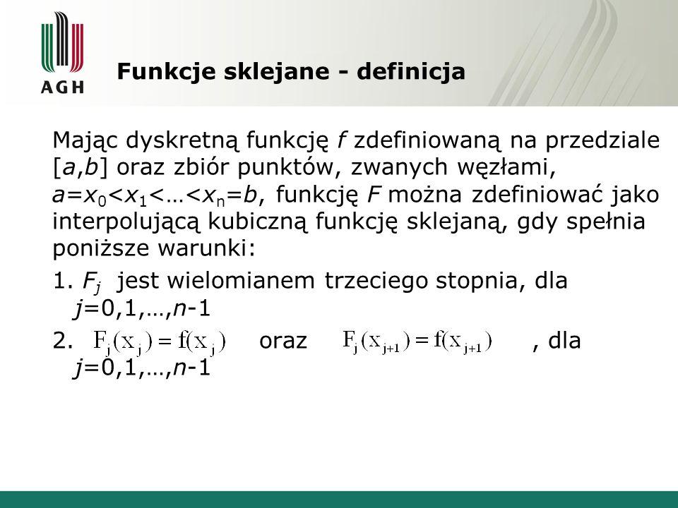 Funkcje sklejane - definicja Mając dyskretną funkcję f zdefiniowaną na przedziale [a,b] oraz zbiór punktów, zwanych węzłami, a=x 0 <x 1 <…<x n =b, fun