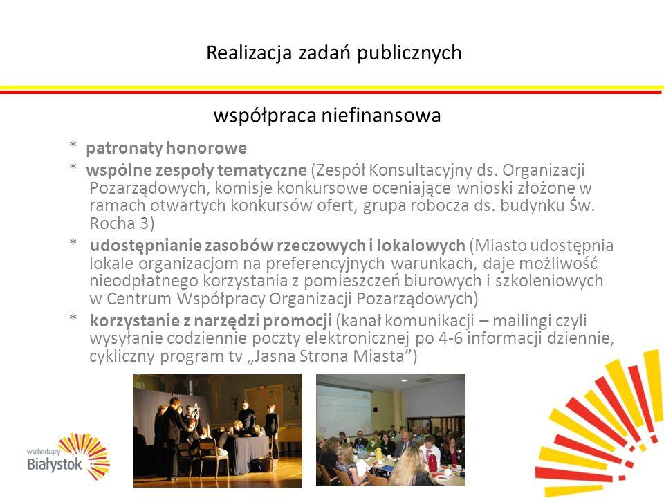 współpraca niefinansowa * patronaty honorowe * wspólne zespoły tematyczne (Zespół Konsultacyjny ds. Organizacji Pozarządowych, komisje konkursowe ocen
